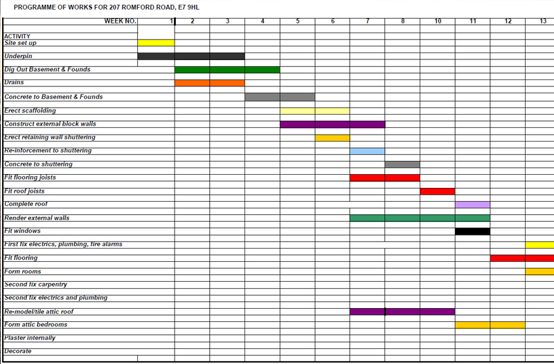 Estimating Sheets